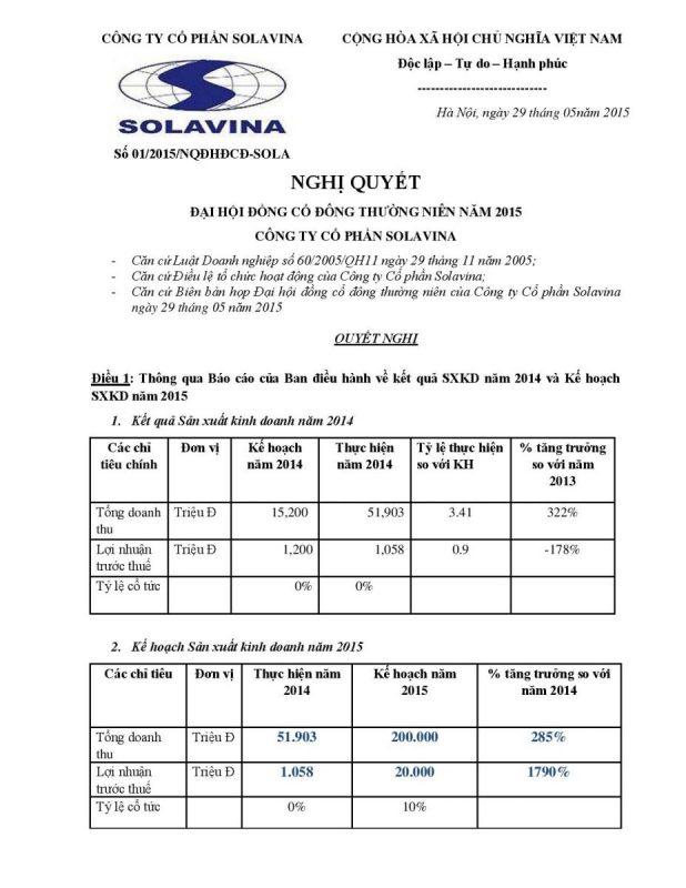 svn-nghi-quyet-dhcd-290515-1-2